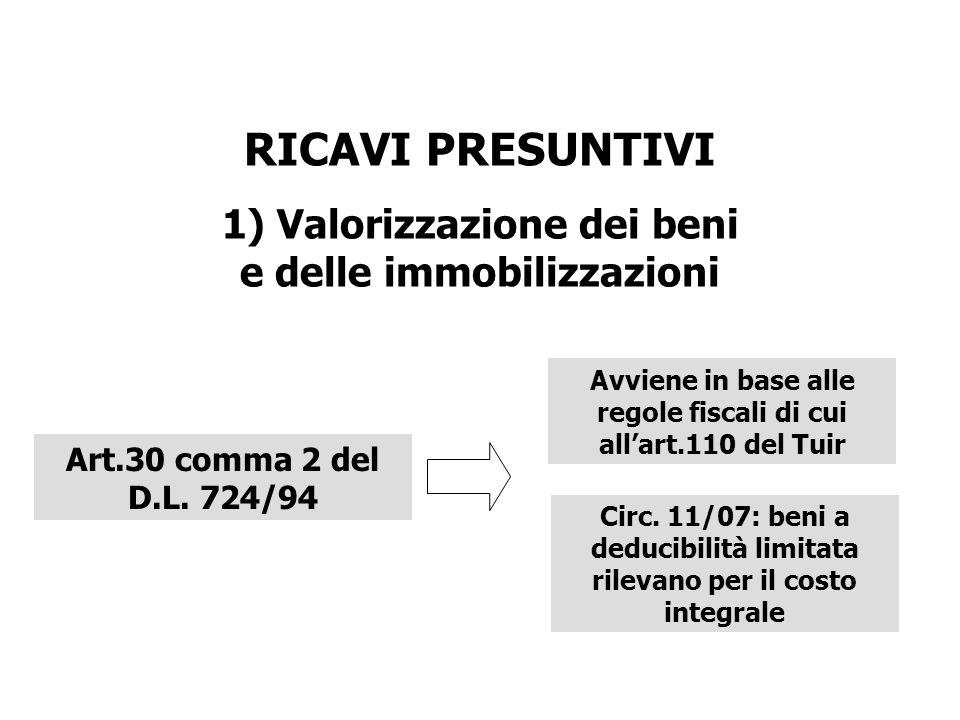 RICAVI PRESUNTIVI 1) Valorizzazione dei beni e delle immobilizzazioni