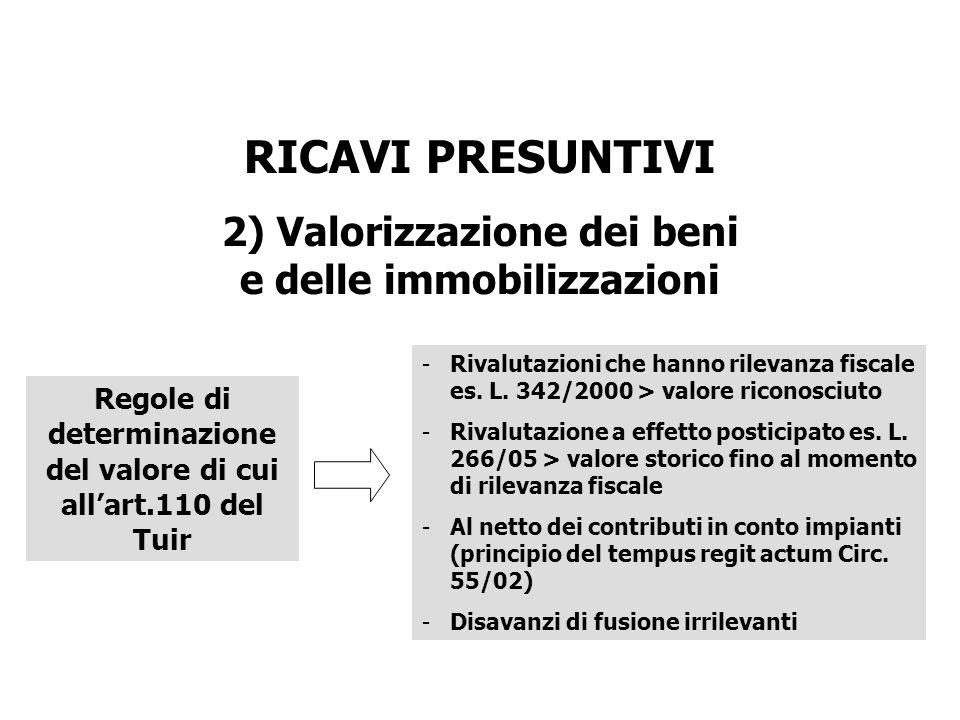 RICAVI PRESUNTIVI 2) Valorizzazione dei beni e delle immobilizzazioni