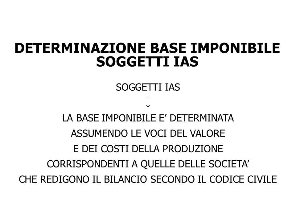 DETERMINAZIONE BASE IMPONIBILE SOGGETTI IAS