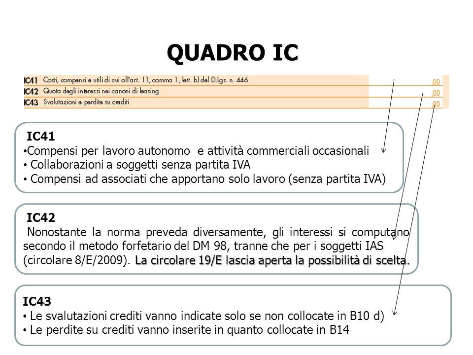 QUADRO IC IC41. Compensi per lavoro autonomo e attività commerciali occasionali. Collaborazioni a soggetti senza partita IVA.