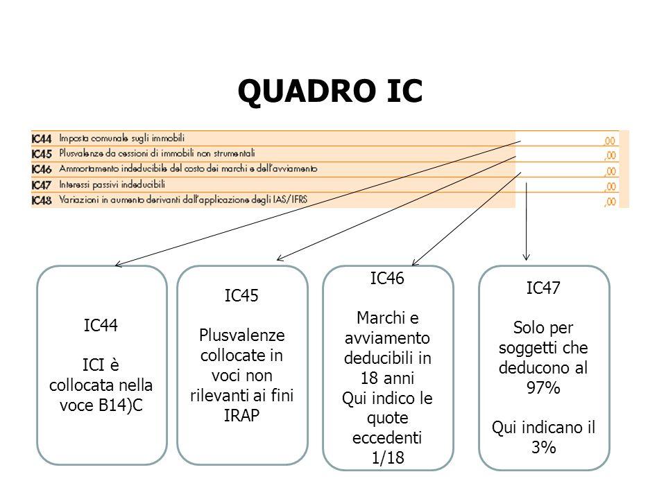 QUADRO IC IC46 IC47 IC45 Marchi e avviamento deducibili in 18 anni