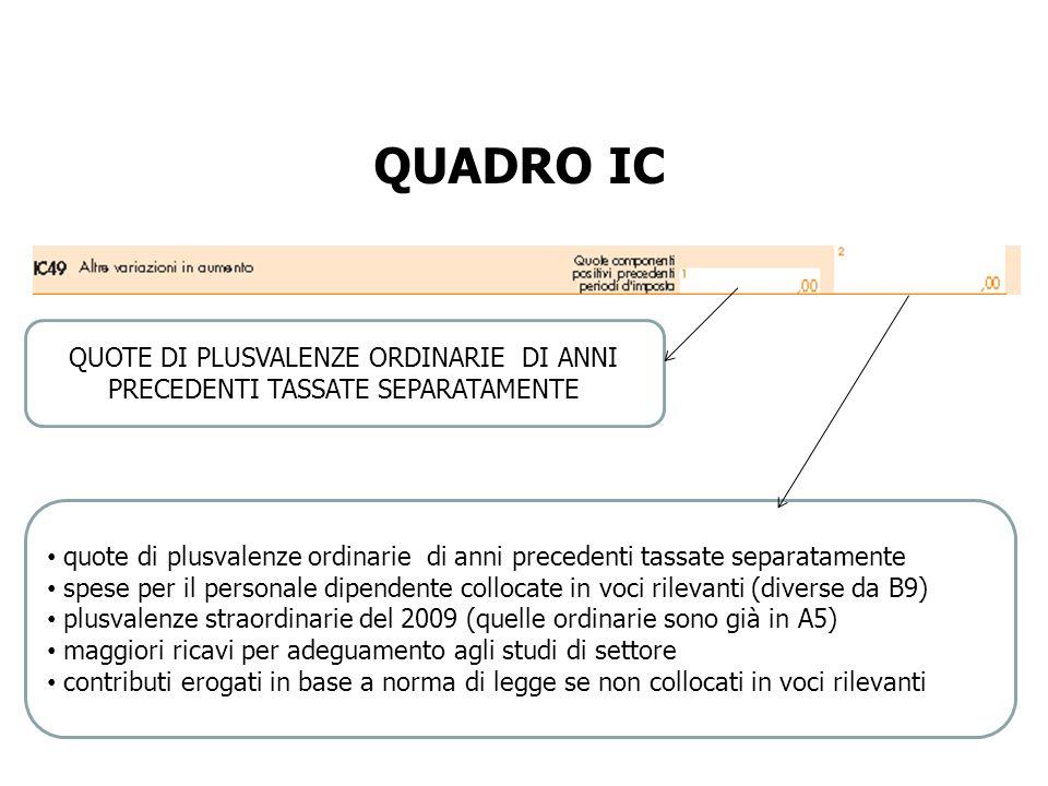 QUADRO IC QUOTE DI PLUSVALENZE ORDINARIE DI ANNI PRECEDENTI TASSATE SEPARATAMENTE.