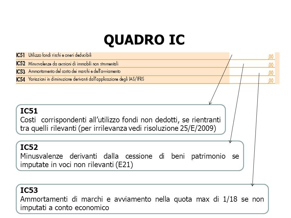 QUADRO IC IC51.