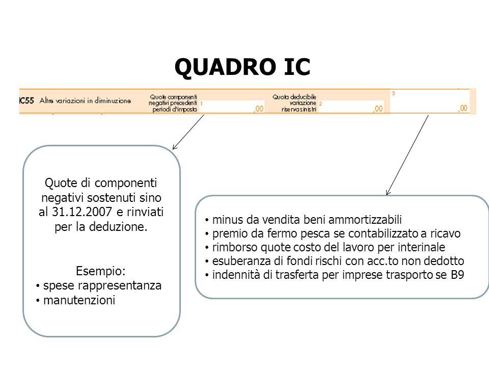 QUADRO IC Quote di componenti negativi sostenuti sino al 31.12.2007 e rinviati per la deduzione. Esempio: