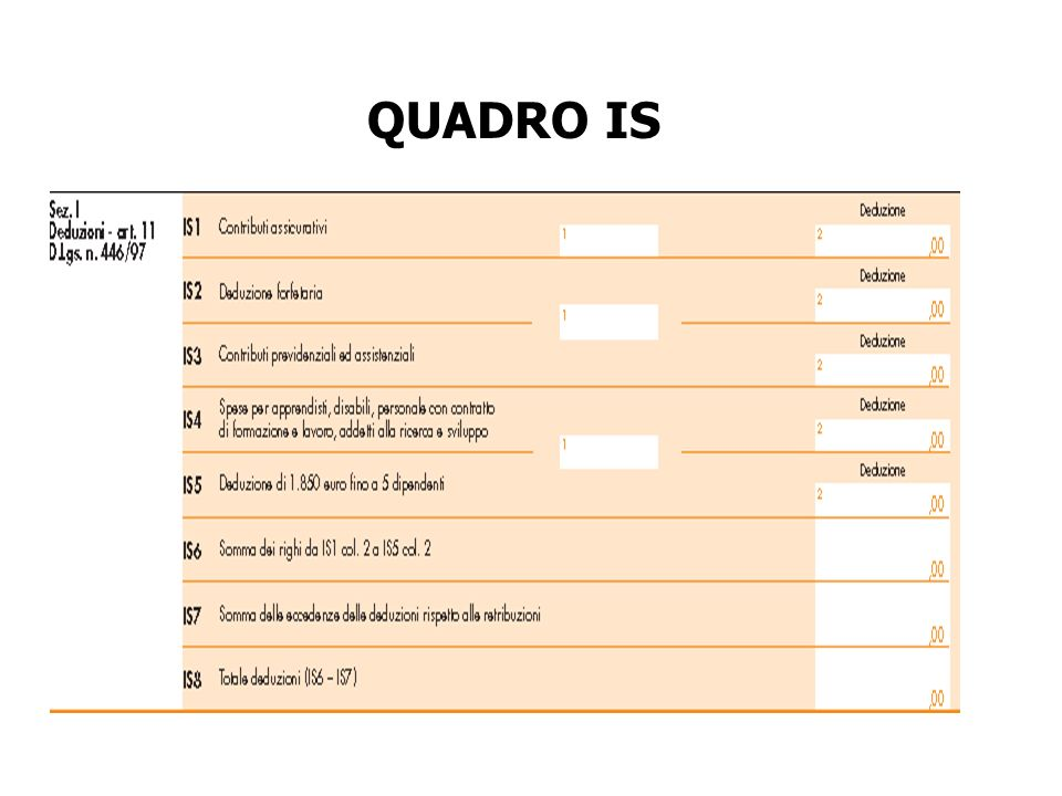 QUADRO IS