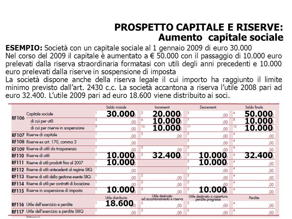 PROSPETTO CAPITALE E RISERVE: Aumento capitale sociale