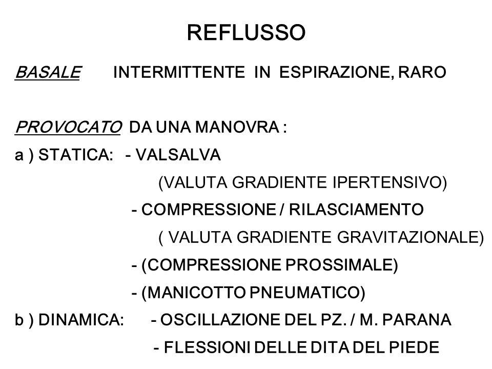 REFLUSSO BASALE INTERMITTENTE IN ESPIRAZIONE, RARO