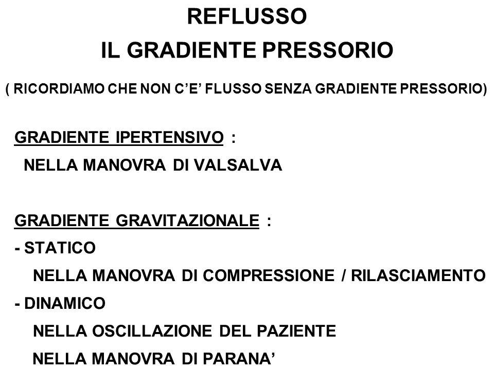 REFLUSSO IL GRADIENTE PRESSORIO