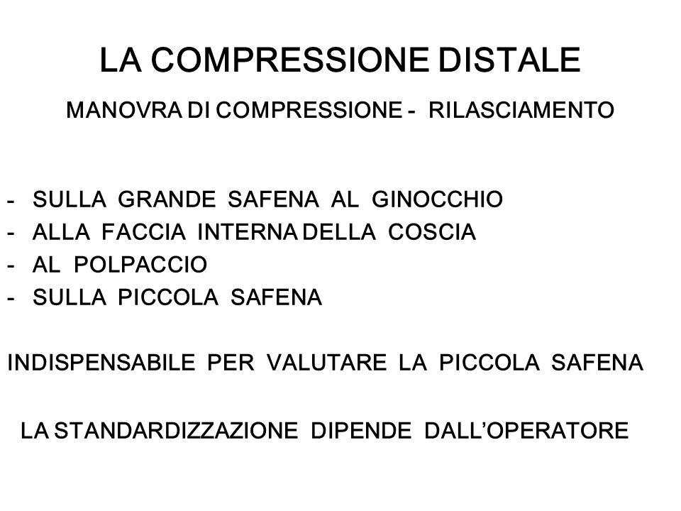 LA COMPRESSIONE DISTALE MANOVRA DI COMPRESSIONE - RILASCIAMENTO