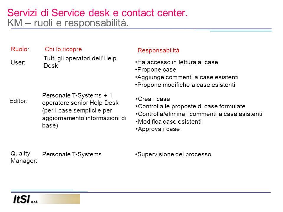 Servizi di Service desk e contact center. KM – ruoli e responsabilità.
