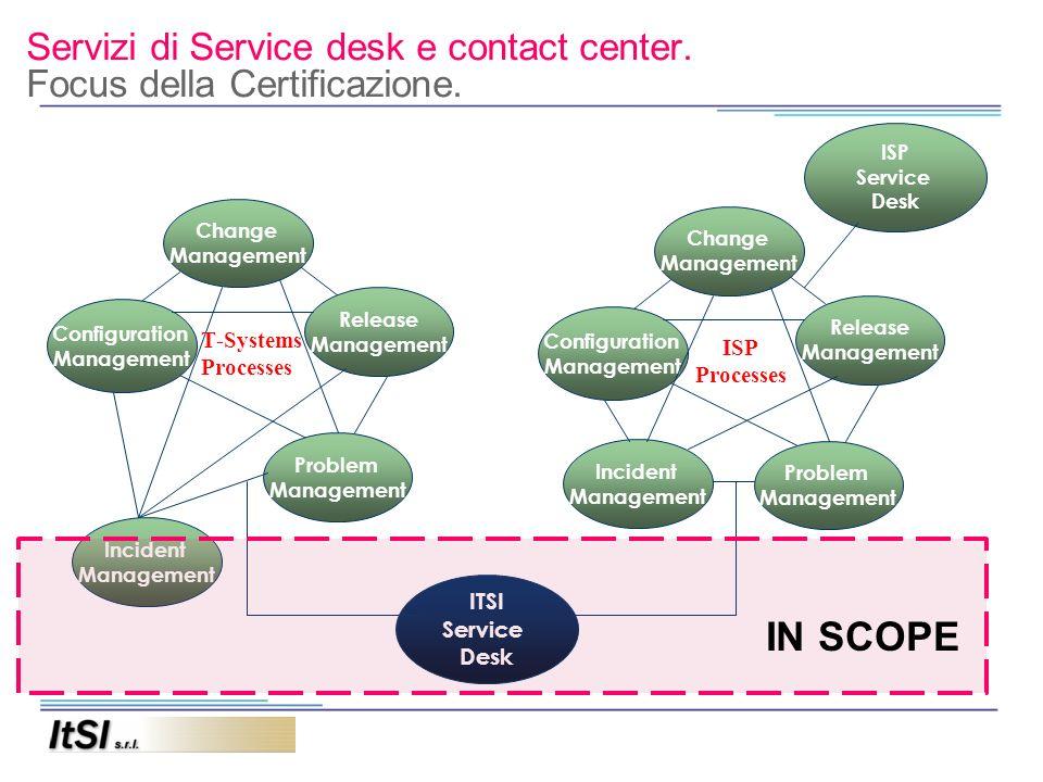 Servizi di Service desk e contact center. Focus della Certificazione.