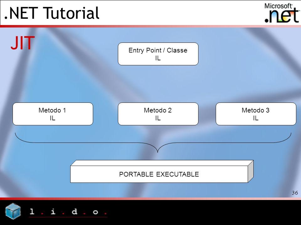 JIT Entry Point / Classe IL Metodo 1 IL Metodo 2 IL Metodo 3 IL