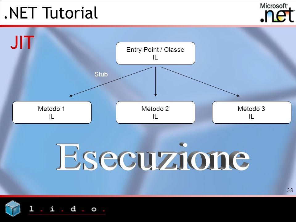 JIT Esecuzione Entry Point / Classe IL Stub Metodo 1 IL Metodo 2 IL