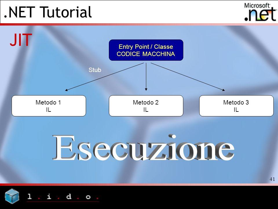 JIT Esecuzione Entry Point / Classe CODICE MACCHINA Stub Metodo 1 IL