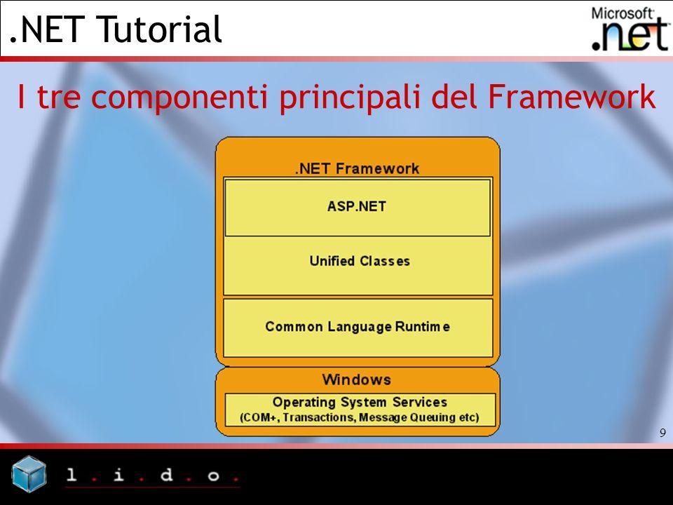 I tre componenti principali del Framework