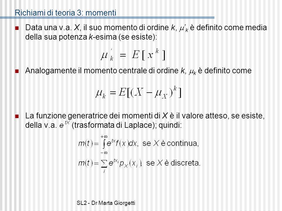 Richiami di teoria 3: momenti