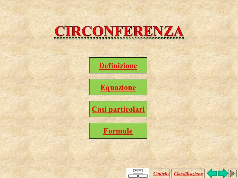 CIRCONFERENZA Definizione Equazione Casi particolari Formule Coniche
