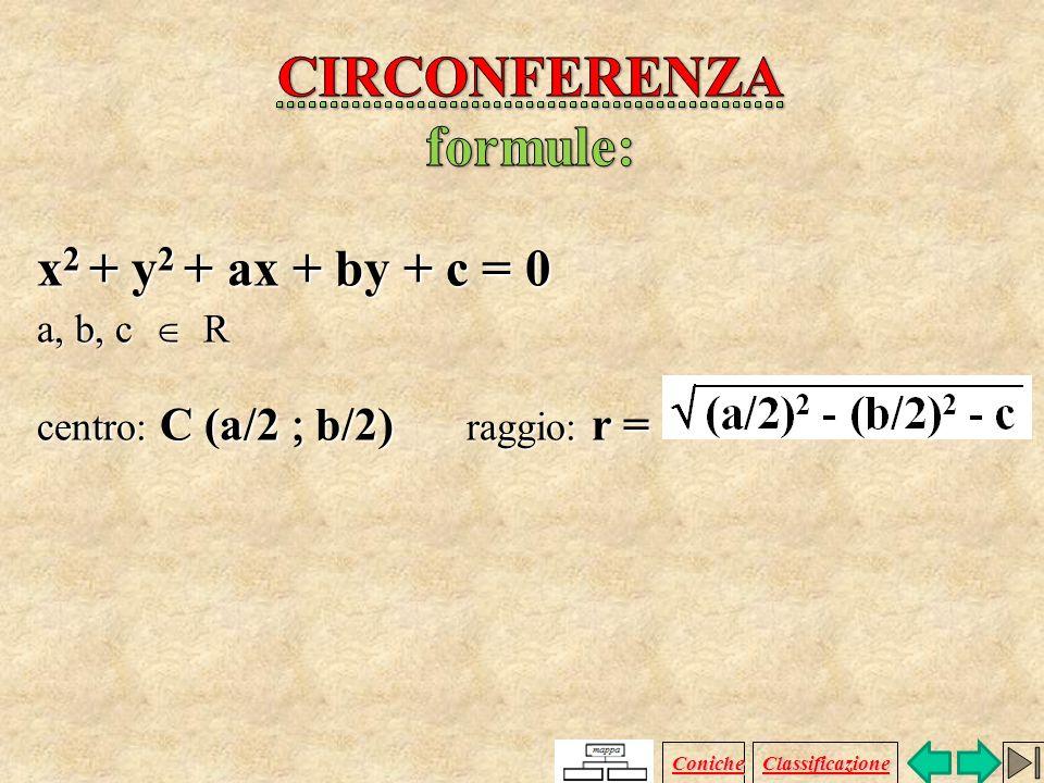 CIRCONFERENZA formule: