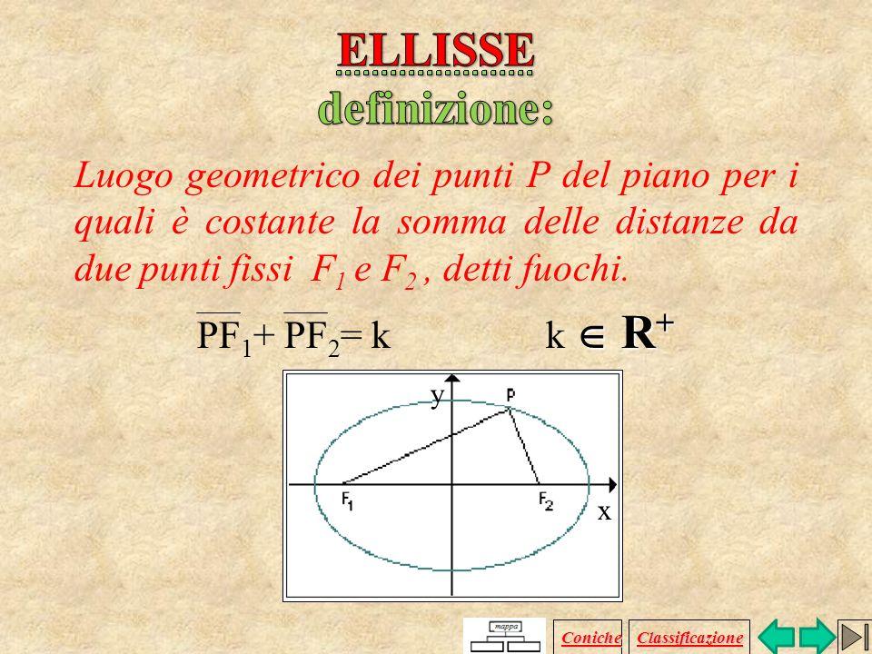 ELLISSE definizione:
