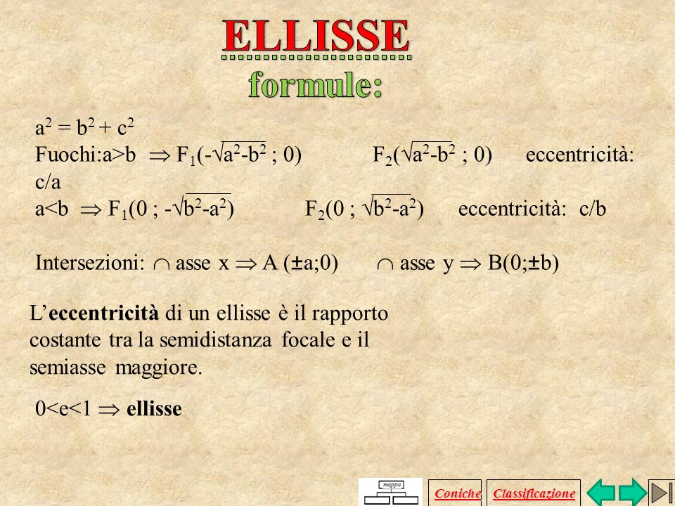 ELLISSE formule: a2 = b2 + c2