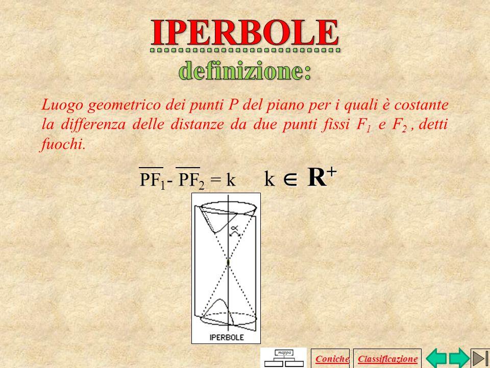 IPERBOLE definizione: