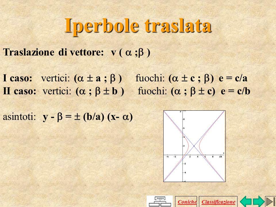 Iperbole traslata Traslazione di vettore: v (  ; )