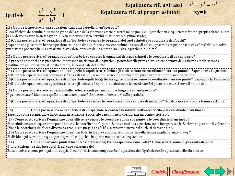 Equilatera rif. agli assi Equilatera rif. ai propri asintoti xy=k