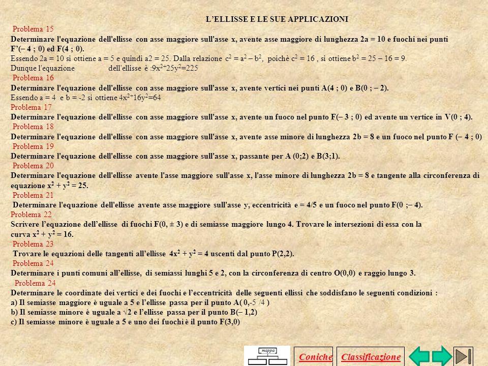 Coniche Classificazione