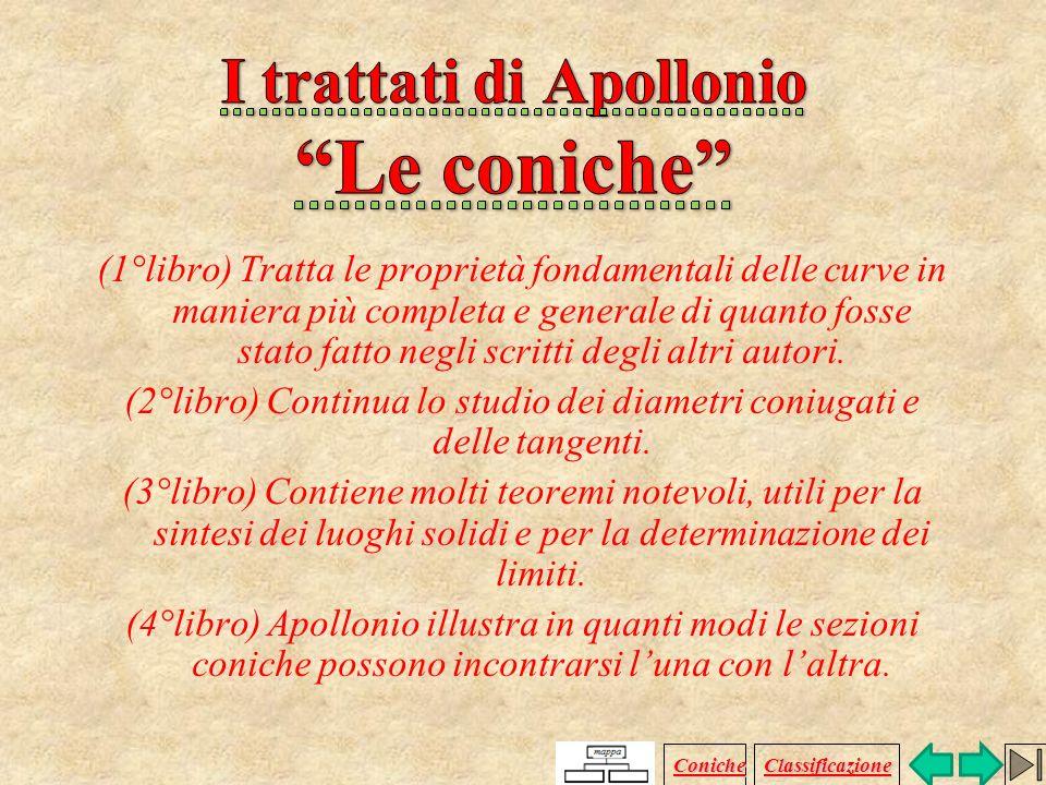 I trattati di Apollonio Le coniche