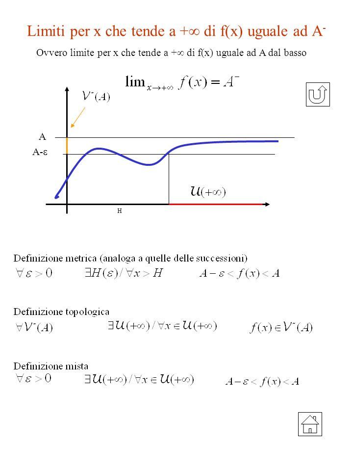 Limiti per x che tende a + di f(x) uguale ad A-