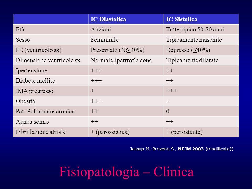 Fisiopatologia – Clinica