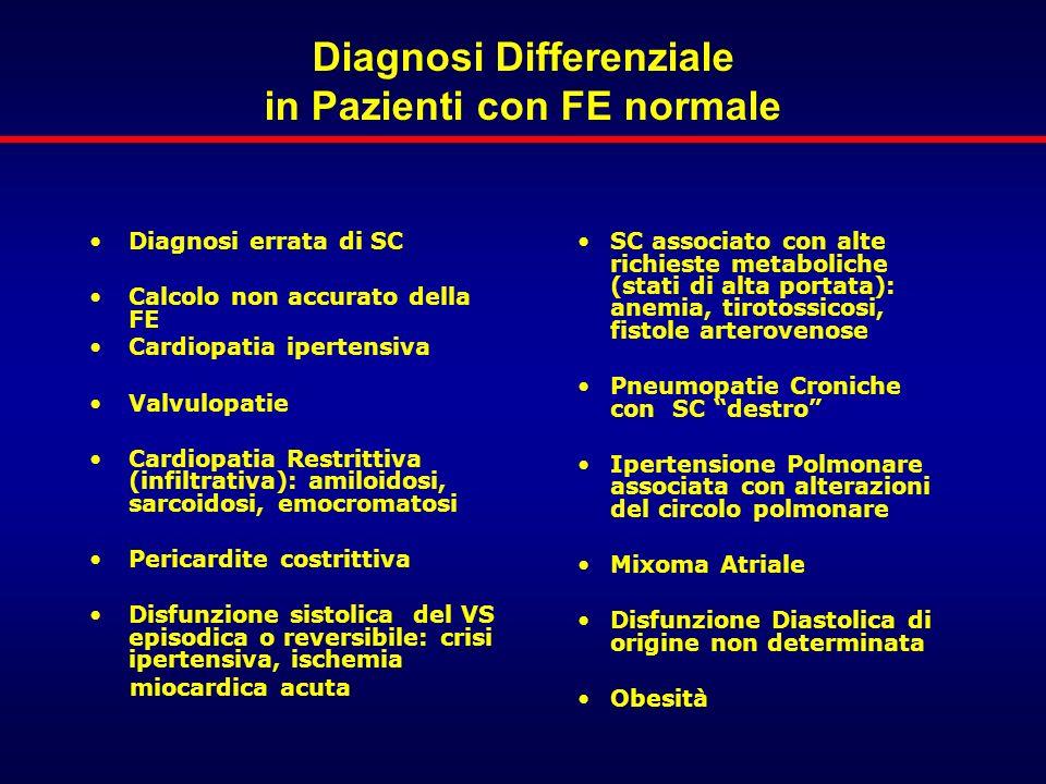 Diagnosi Differenziale in Pazienti con FE normale