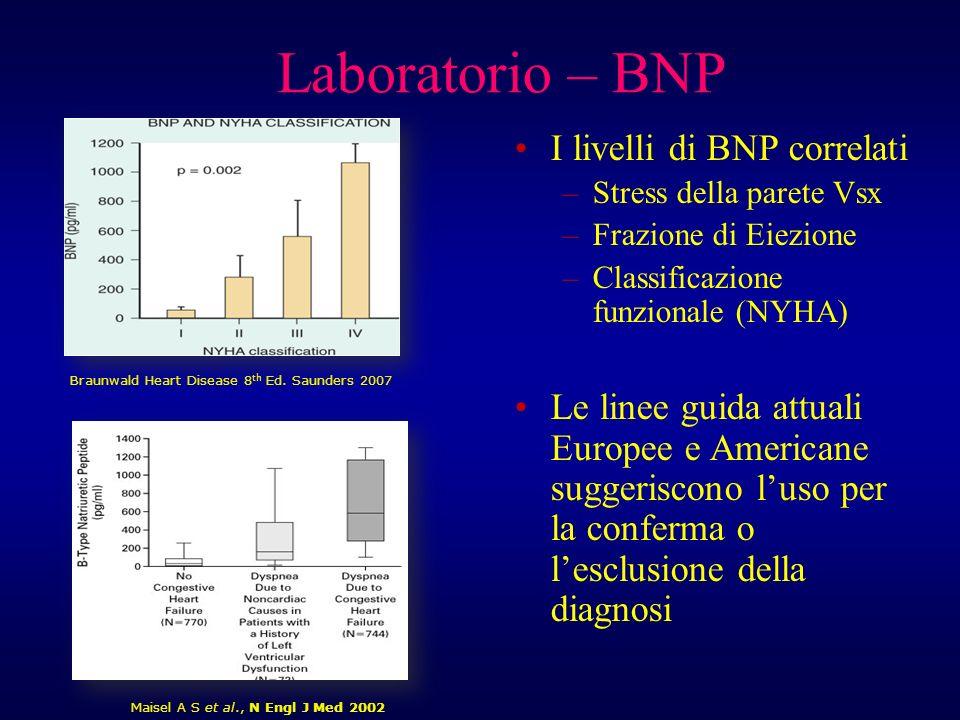 Laboratorio – BNP I livelli di BNP correlati