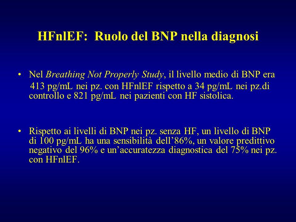 HFnlEF: Ruolo del BNP nella diagnosi