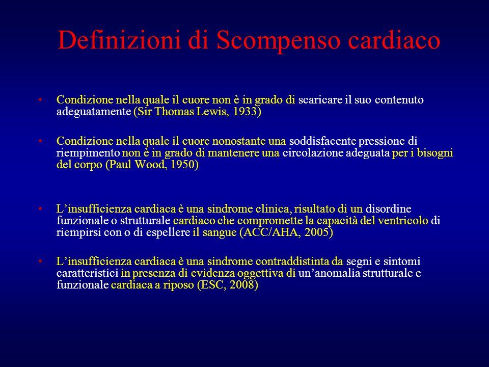 Definizioni di Scompenso cardiaco