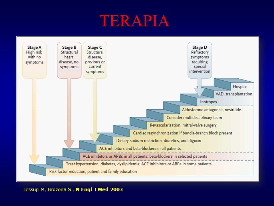 TERAPIA Jessup M, Brozena S., N Engl J Med 2003