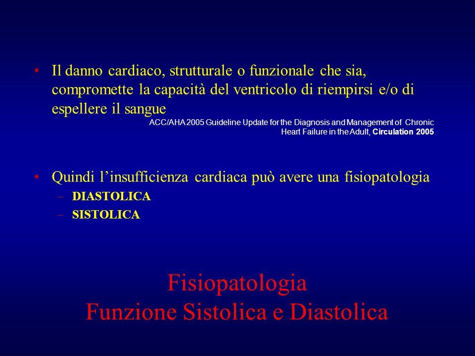 Fisiopatologia Funzione Sistolica e Diastolica
