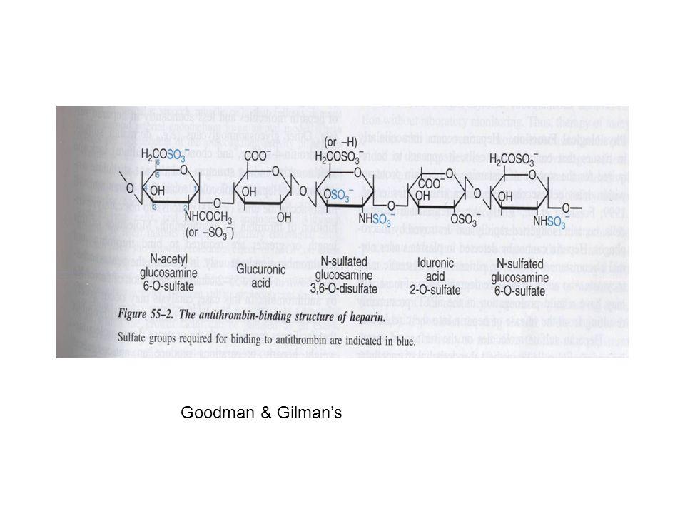 Goodman & Gilman's