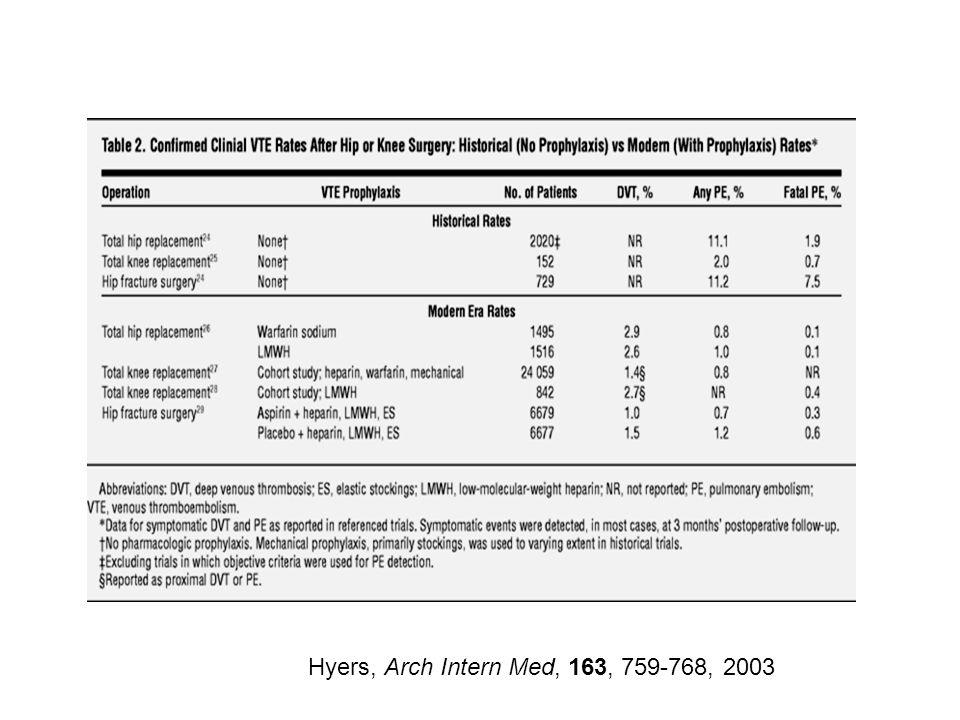 Hyers, Arch Intern Med, 163, 759-768, 2003