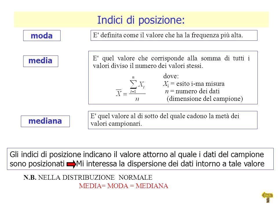 Indici di posizione: moda media mediana