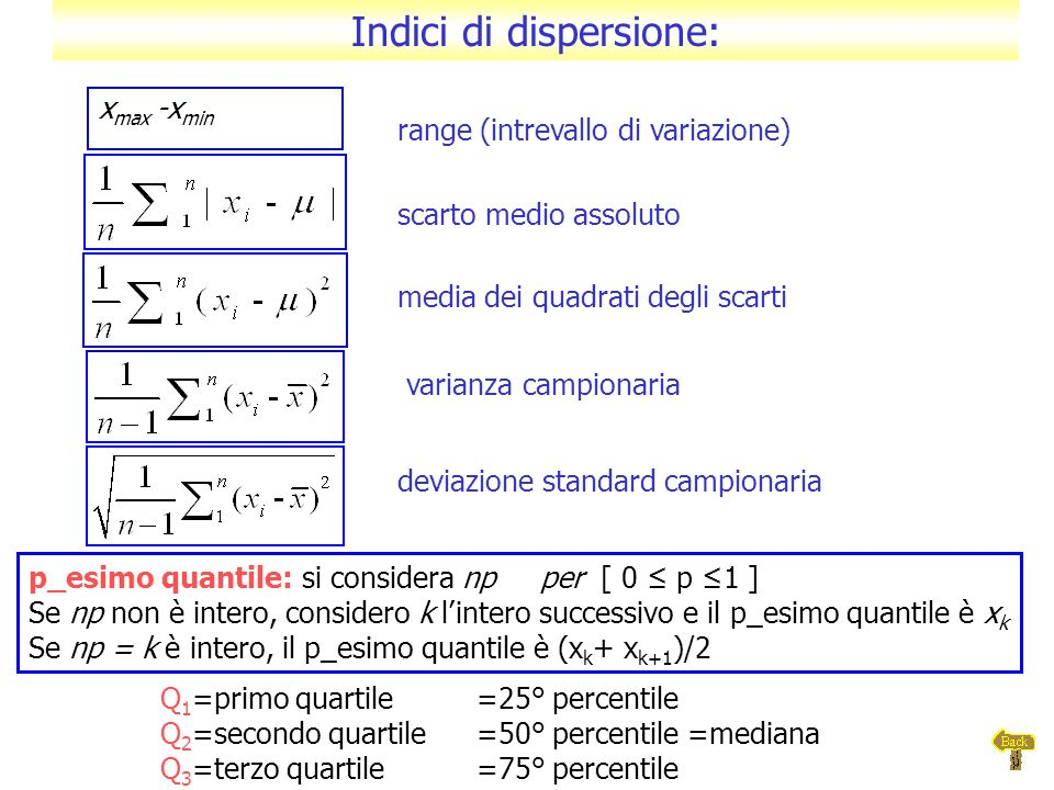 Indici di dispersione: