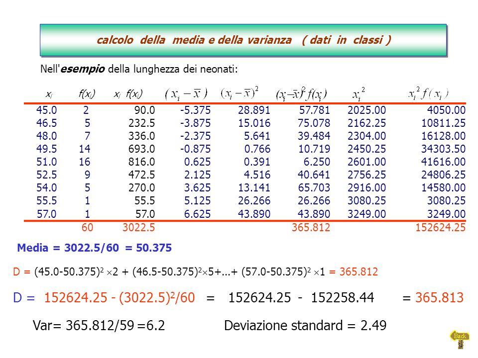 calcolo della media e della varianza ( dati in classi )