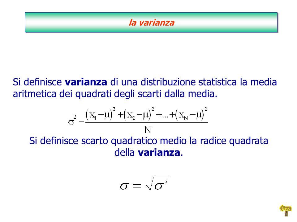la varianza Si definisce varianza di una distribuzione statistica la media aritmetica dei quadrati degli scarti dalla media.
