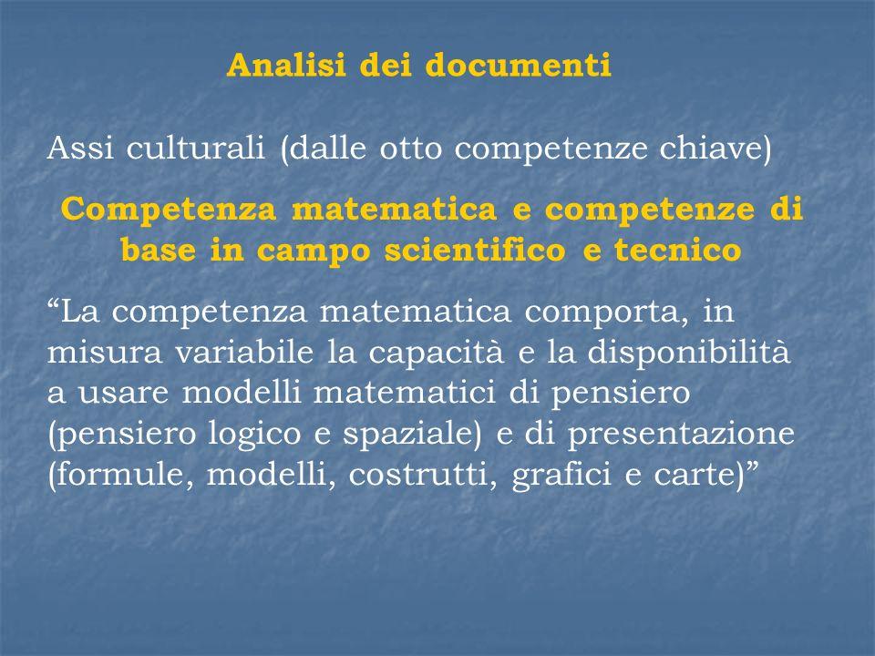 Analisi dei documenti Assi culturali (dalle otto competenze chiave) Competenza matematica e competenze di base in campo scientifico e tecnico.