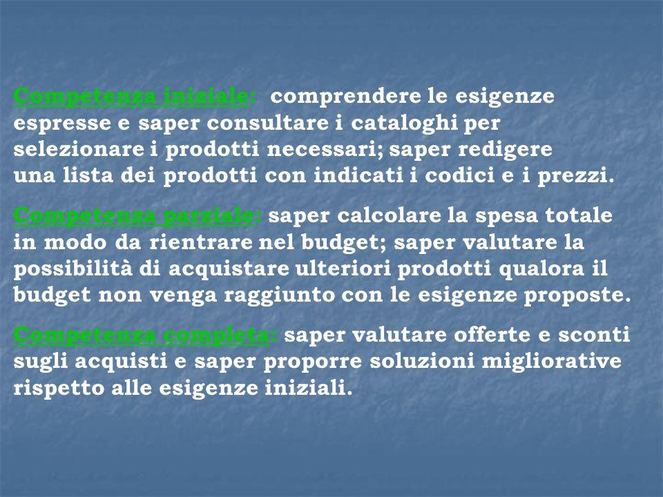 Competenza iniziale: comprendere le esigenze espresse e saper consultare i cataloghi per selezionare i prodotti necessari; saper redigere una lista dei prodotti con indicati i codici e i prezzi.