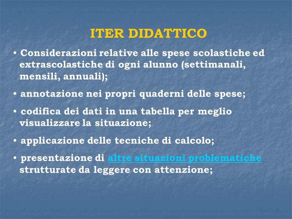 ITER DIDATTICO Considerazioni relative alle spese scolastiche ed extrascolastiche di ogni alunno (settimanali, mensili, annuali);