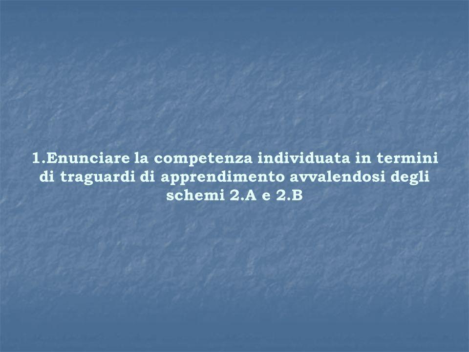 Enunciare la competenza individuata in termini di traguardi di apprendimento avvalendosi degli schemi 2.A e 2.B