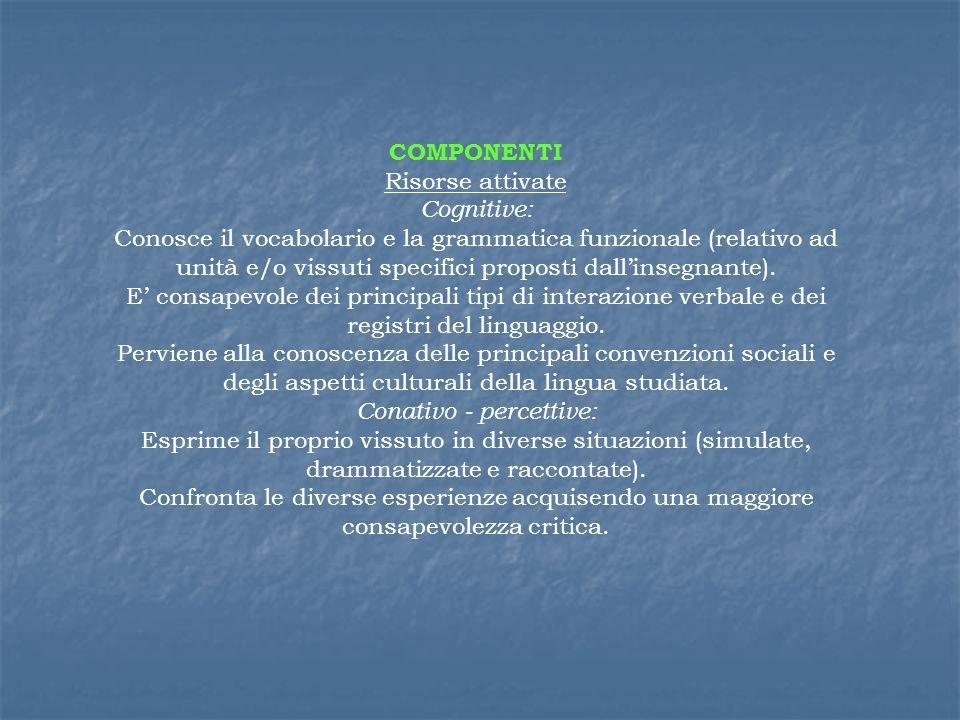 Conativo - percettive: