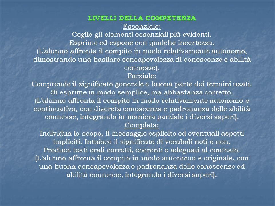 LIVELLI DELLA COMPETENZA Essenziale: