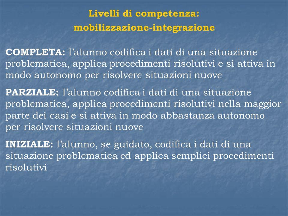 Livelli di competenza: mobilizzazione-integrazione